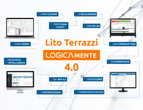 Lito Terrazzi, un'azienda LOGICAmente 4.0